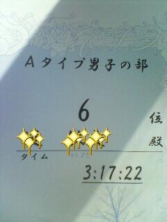 男子6位入賞!